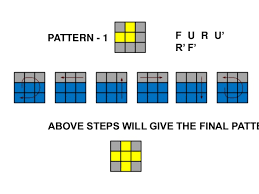 Rubik's Cube Pattern To Solve Delectable How To Solve A 48x48x48 Rubiks Cube