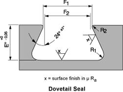Standard Dovetail Grooves Dovetail Groove Engineering
