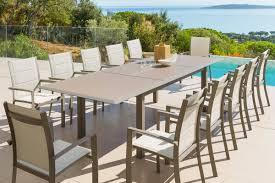 Table Jardin Aluminium Extensible Collection Mobilier De Jardin Table De Jardin A Rallonges Hyba Alu