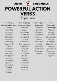 Strong Verbs Resume Resume For Study