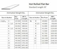 Flat Bar Weight Chart Hot Cold Rolled Steel Bars Steel Reinforcement Bars