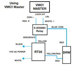 m&s vmc1 video monitor intercom white online Intercom Systems Wiring Diagram wiring diagram vmc1 system integration with door release mechanism aiphone intercom systems wiring diagram