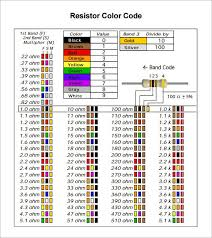 Capacitor Code Chart Pdf Resistor Color Code Chart 9 Free Download For Pdf