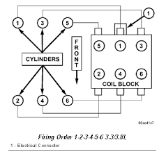 firing order and cylinder location for a 3 8 this is for the 2004 van engine