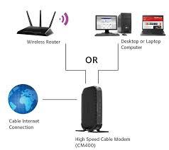 netgear cm400 1aznas docsis 3 0 cable modem review netgear cm400 1aznas docsis 3 0 cable modem