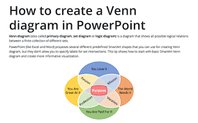 How To Create A Venn Diagram In Powerpoint Chart In Powerpoint Tips