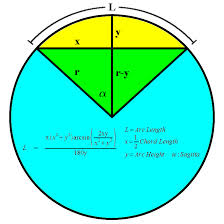 arc length calculation given only the length and arc height sagitta hubpages