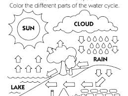 Water Cycle Coloring Page Water Conservation Coloring Pages Water