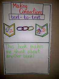 From Debbie Dillers Blog Making Connections Anchor Chart