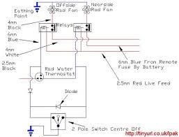 towbar wiring diagram 7 pin towbar image wiring 13 pin towbar wiring diagram uk wiring diagram on towbar wiring diagram 7 pin