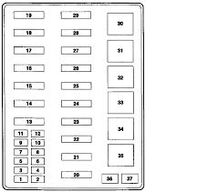 fuse panel diagram ford truck enthusiasts forums 2000 F350 Fuse Box Diagram Inside name underhood jpg views 8606 size 36 6 kb F350 Fuse Panel Diagram