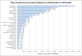 Reebok Shoe Size Chart Compared To Nike File News Magazines And Websites Most Frequently Cited By