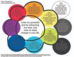 Spiritual Color Chart Change Your Life Through Color Becky Prater