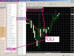 Displaying Oil And Gold Charts On Mt4 Mt4 General Mql5