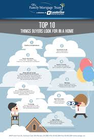 Top 10 Things Home Buyers Look For