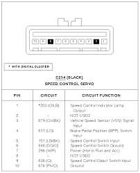 ford crown victoria cruise control installation troubleshooting installation