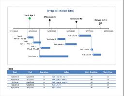 Milestone And Task Project Timeline