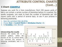 C Chart Example 5 Spc Control Charts