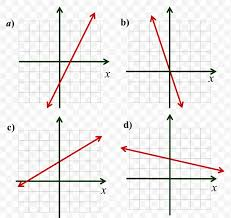 Slope Secant Line Point Angle Png 968x912px Slope Area