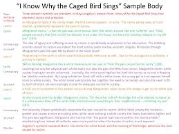 "sample body paragraphs literary analysis ""i know why the caged  2 ""i know why the caged bird sings"""
