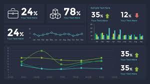 Sales Ppt Template Sales Dashboard Powerpoint Template And Keynote Slidebazaar