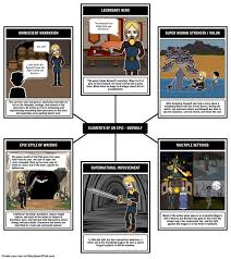 best beowulf images beowulf storyboard and  use beowulf lesson plans to help your students understand beowulf as an epic hero activities include a beowulf hero s journey characters summary