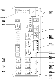 chrysler town and country fuse box image details 2005 chrysler town and country wiringdiagram chrysler town and country fuse box diagram