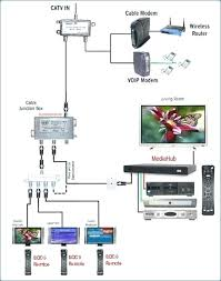 catv cable wiring diagram wiring diagram host