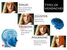 types of headaches sinus pain is usually behind the forehead and or cheekbones cer pain is in and around one eye tension pain is like a hand