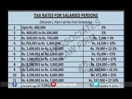Income Tax Rate Cards For Year 2017 Indian Govt Issued