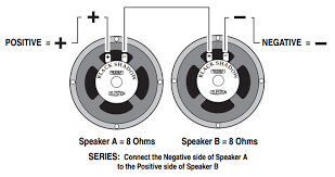 what is the best way to connect speakers or cabinets mesa boogie what is the best way to connect speakers or cabinets