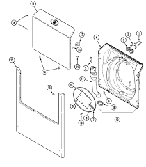 Maytag maxima dryer wiring diagram maytag dryer start switch wiring wiring diagram for maytag washer motor new maytag dryer wiring diagram awesome maytag