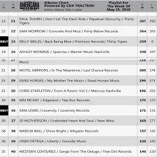 Album Chart Sam Morrow At 22 Motel Mirrors At 28 And