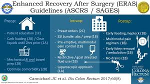 Clinical Practice Guidelines For Enhanced Recovery After Col