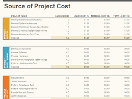 software development project budget template project budget office templates