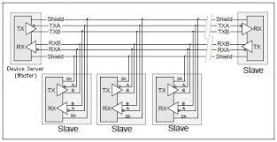 rs485 multidrop wiring diagram wiring diagram wiring diagram for rs485 home diagrams