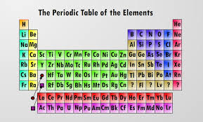 Introduction to Particle Physics Part 1: What is the world made of ...