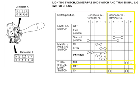 wiring diagram for lights on an 99 mirage 1999 mitsubishi mirage mitsubishi mirage have a 99 mirage left turn signal stays wiring diagram