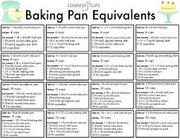 9 inch pan baking pan equivalent chart all you need to know when you want 9 inch pan