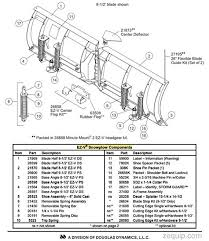 fisher ez v wiring diagram wiring diagram fisher ez v blade partsfisher ez v wiring diagram 4