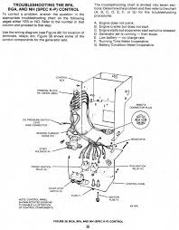 onan generator wiring diagram for model 65nh 3cr 16004p onan onan generator wiring diagram for model 65nh 3cr 16004p onan generator on 1986 ford econoline 350 mini winnibago