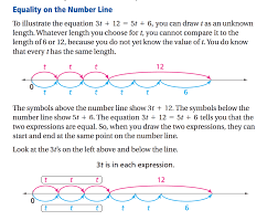 mathequalslove here s an example from cme project algebra 1 about using the number line to solve an equation pic twitter com hjuervayxb