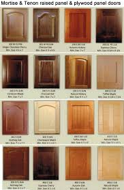 cabinet door styles shaker. Top 71 Preeminent Enthralling Shaker Plywood Panel Custom Cabinet Doors Eclecticware In Style Kicn Cabinets Kitchen Door Styles Mantel Curio Moon Patrol
