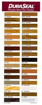 Cronin Hardwood Floors Hardwood Floor Installations