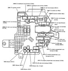 Acura Legend (1993) – fuse box diagram - Auto Genius