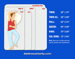 bed sizes. Mattress Sizes Chart Bed I