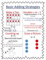 10 More 10 Less Anchor Chart Mental Math Basic Adding Strategies Anchor Chart