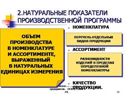 Найден Объем продукции производственная программа курсовая Объем продукции производственная программа курсовая в деталях