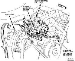 1995 camaro engine diagram wiring diagrams best 95 camaro v6 3800 engine diagrams wiring diagram for you u2022 chevy 3 4l engine diagram 1995 camaro engine diagram