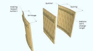 Wood Movement Chart Understanding Moisture Content And Wood Movement